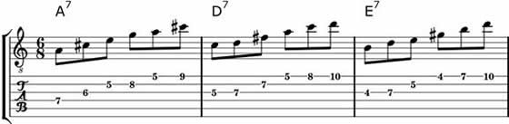 Dominant 7th Blues Arpeggios