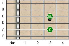 Minor 7th Guitar Interval