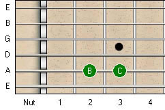 Descending Minor 2nd Guitar Interval