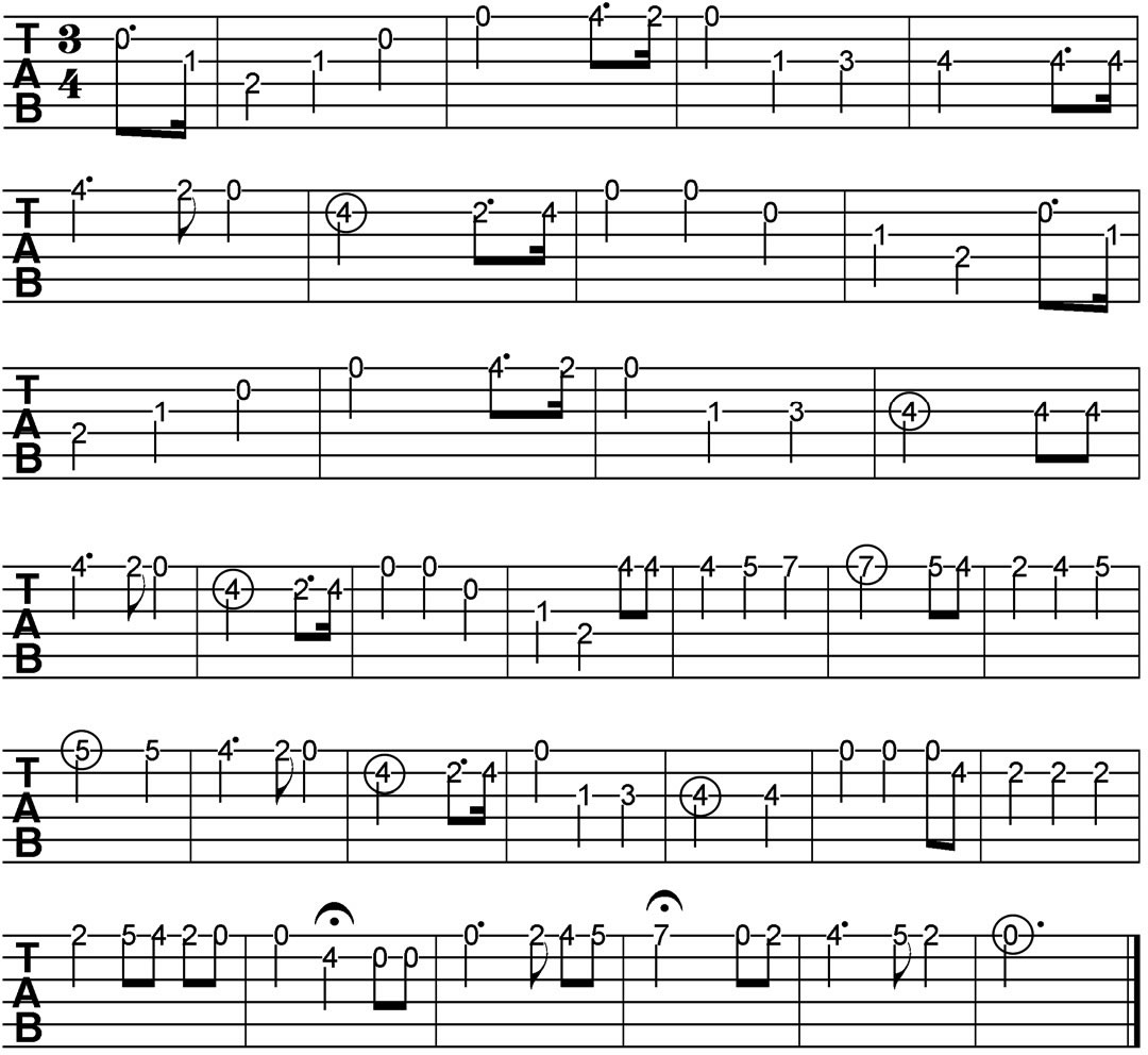 Star Spangled Banner Guitar Tablature - Basic Version