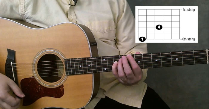 Guitar Octave Shapes for Learning Notes Names on the Neck