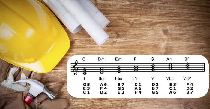 Basic Chord Construction